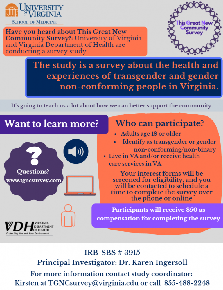 Survey flyer for TGNC Survey, in blue, purple and orange. All text is duplicated on this web page.
