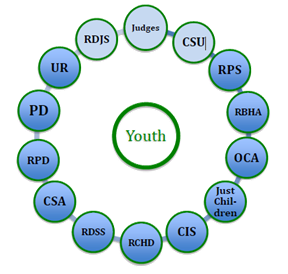 Youth violence prevention program richmond city health department the inspire workgroup is a subgroup of the jjc charged with championing the prevention of youth violence in malvernweather Choice Image