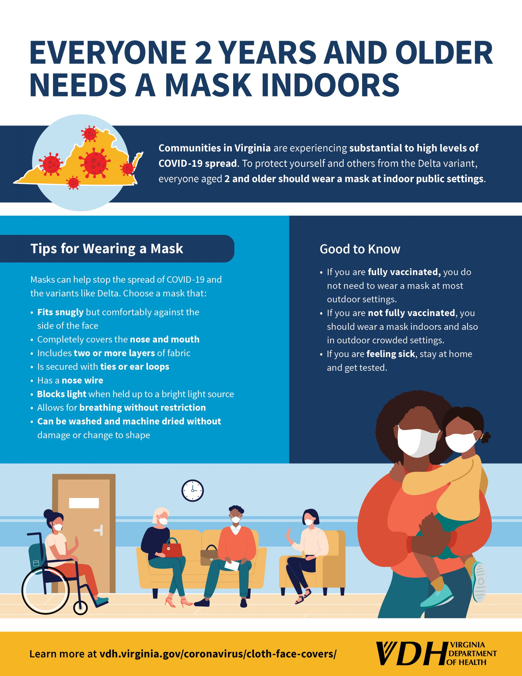 Everyone two and older wear a mask download
