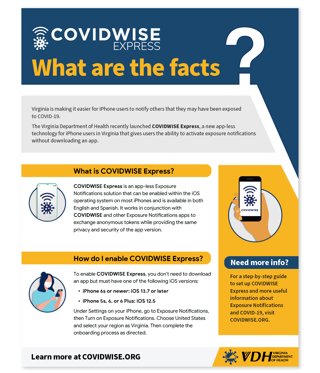 COVIDWISE Express Fact Sheet