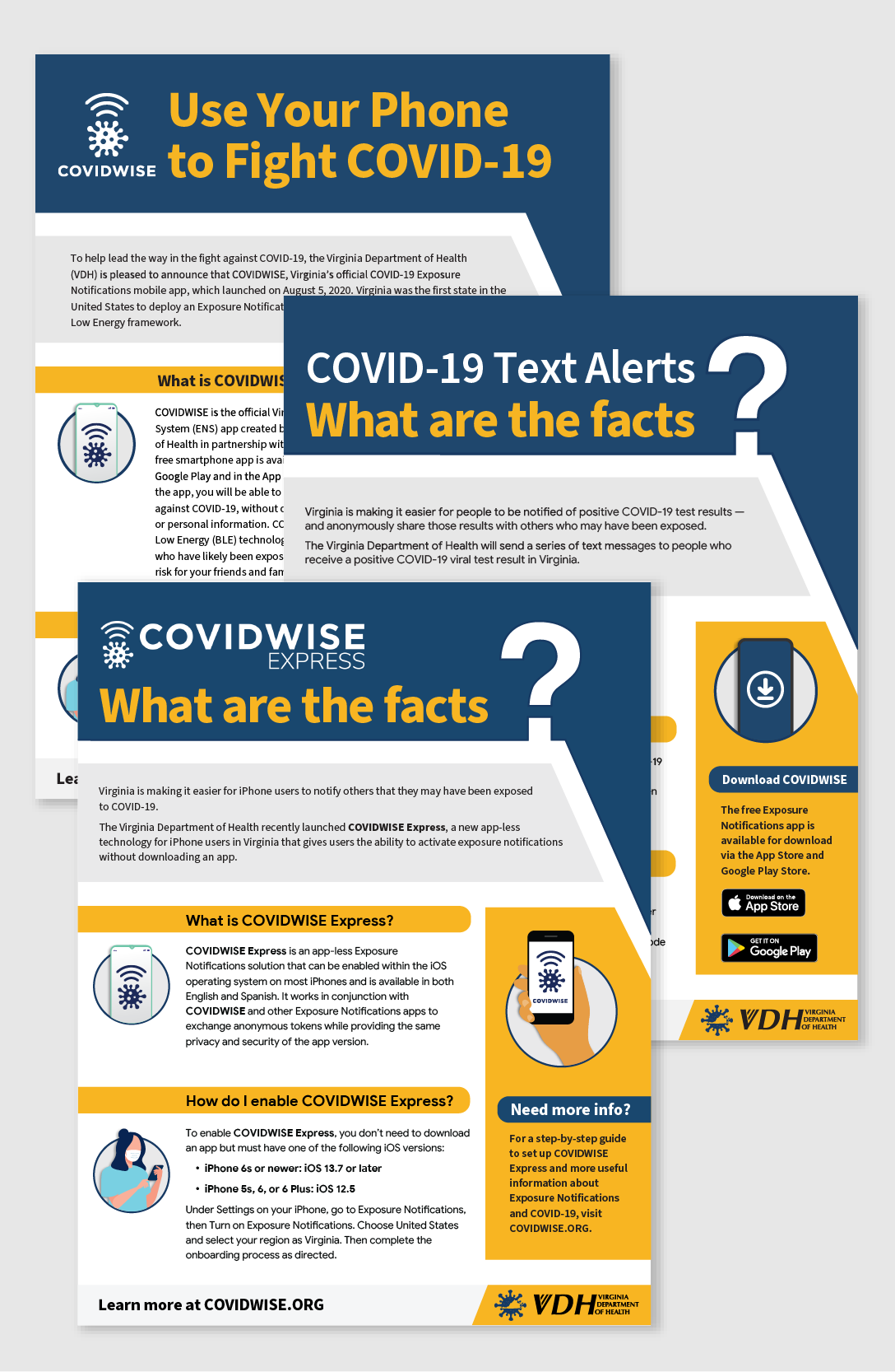 COVIDWISE Fact Sheets