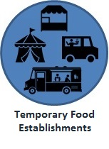 Click here to learn about: Temporary Food Establishments