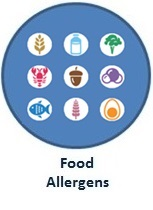 Click here to learn about: Food Allergens