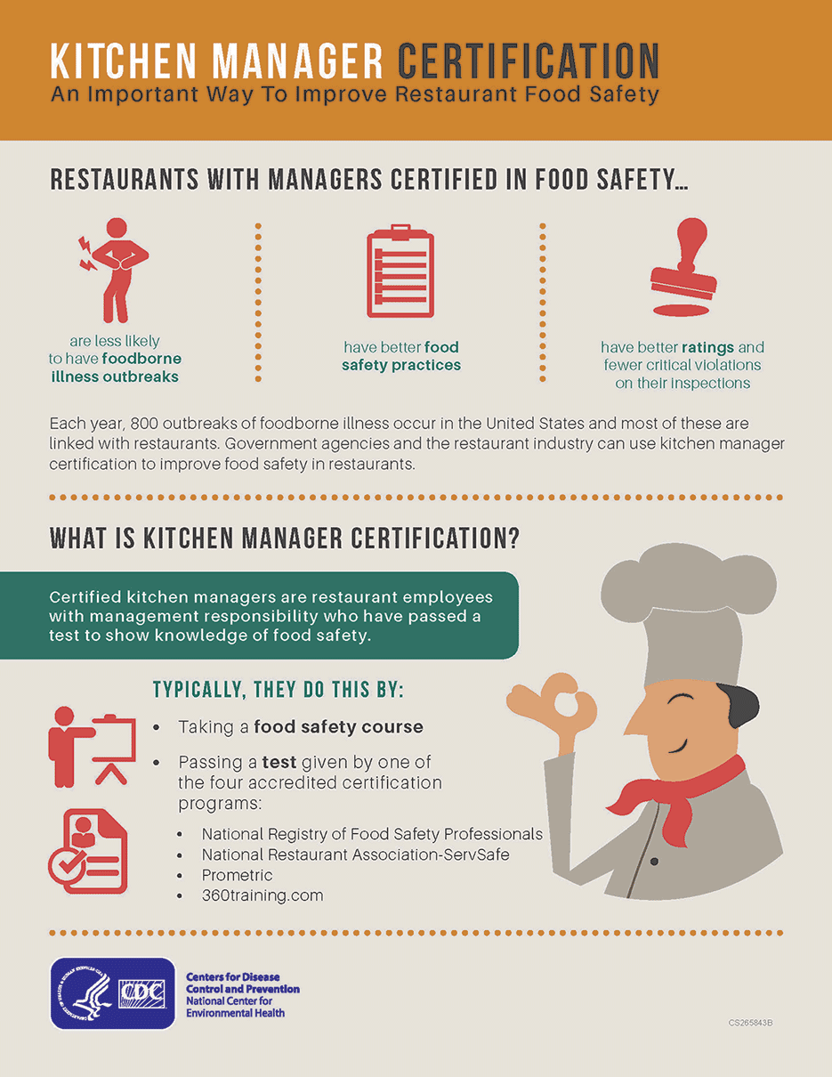 Certified Food Protection Manager Cfpm Certification