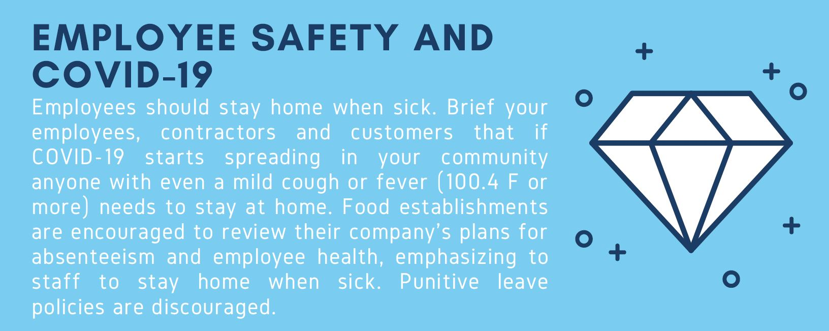 "Diamond icon, ""Employees should stay home when sick. Brief your employees that if COVID-19 starts spreading in your ocmmunity, anyone with even a mild cough or fever needs to stay at home. Food establishments are encouraged to review their company's plans for absenteeism, emphasizing to staff to stay home when sick."" (abbrev.)"