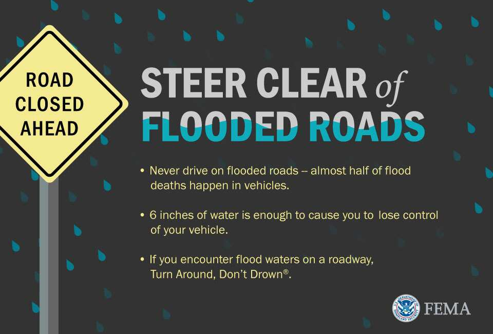Steer Clear of Flooded Roads. Never drive on flooded roads - almost half of flood deaths happen in vehicles. 6 inches of water is enough to cause you to lose control of your vehicle. If you encounter flood waters on a roadway, Turn Around, Don't Drown.